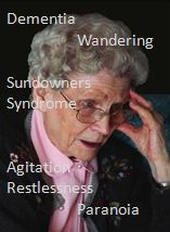 Sundowners syndrome and dementia graphic