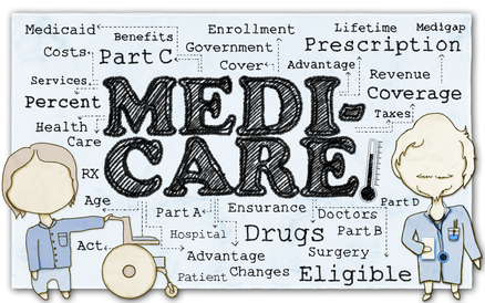 how to get my medicare card number